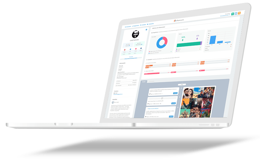 Plataforma Influency.me - Analise e Métricas