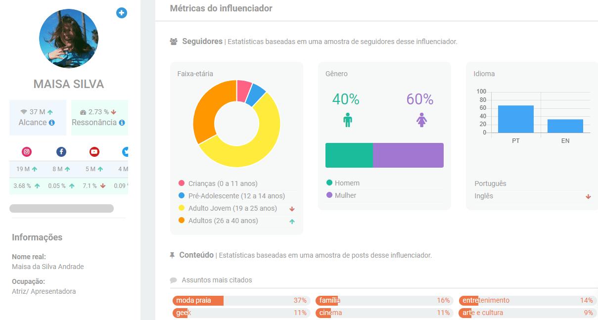 Maisa Silva - Os Maiores Influenciadores do Brasil