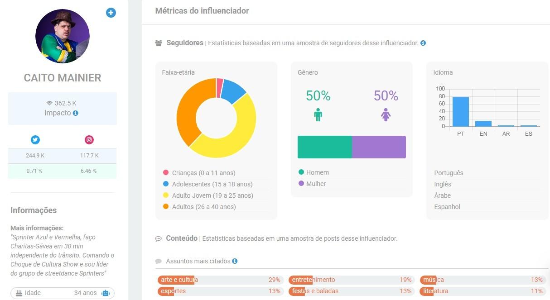 Influenciadores digitais de cultura | Caito Mainier