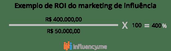Exemplo da fórmula do ROI em marketing de influência