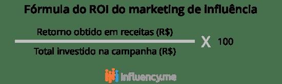 Fórmula do ROI em marketing de influência