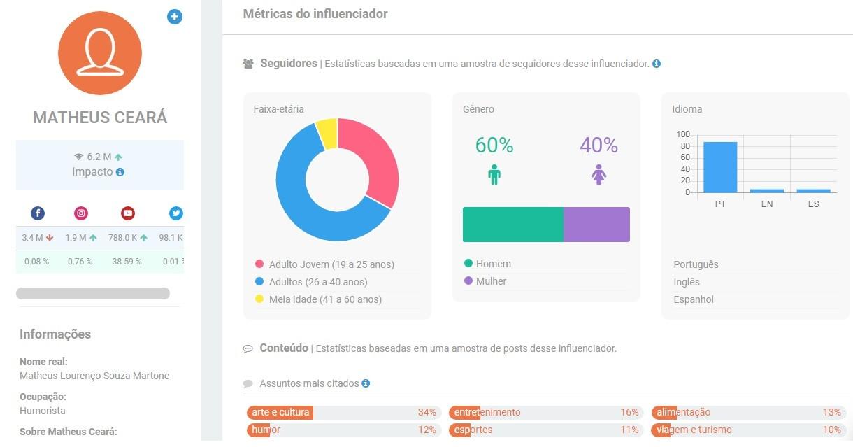 Influenciadores digitais de cultura | Matheus Ceará