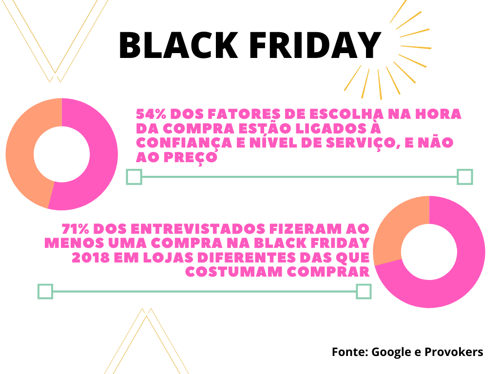 campanha de black friday