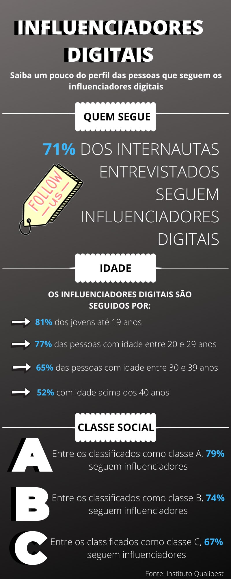Rede social ideal