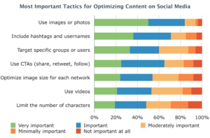 imagens redes sociais
